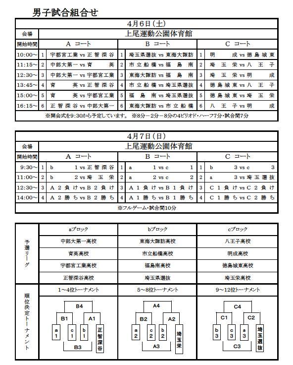 埼玉カップ2019男子組み合わせ