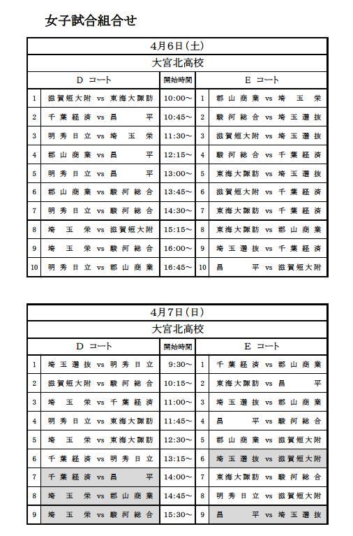 埼玉カップ2019女子組み合わせ