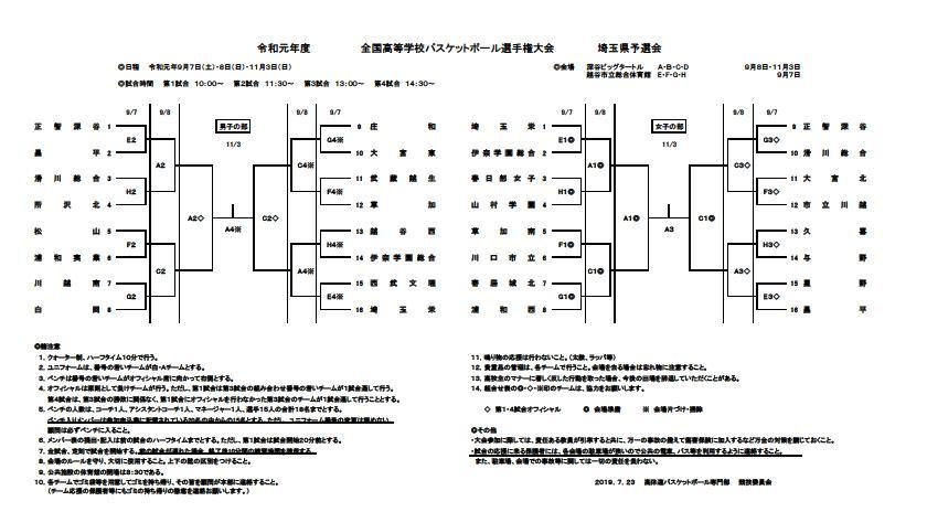 ウインターカップ2019埼玉予選