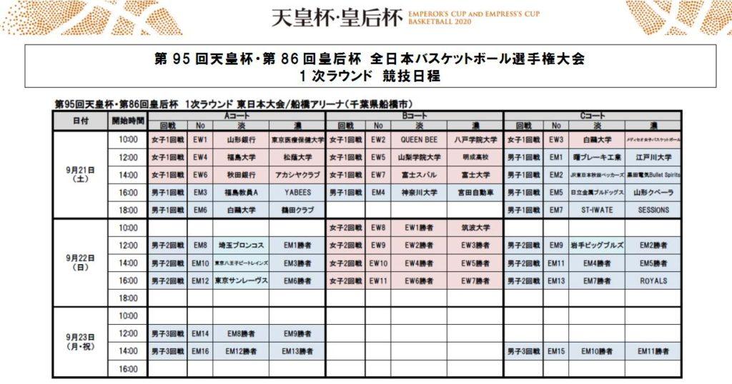 第86回皇后杯 全日本バスケットボール選手権大会1次ラウンド組み合わせ