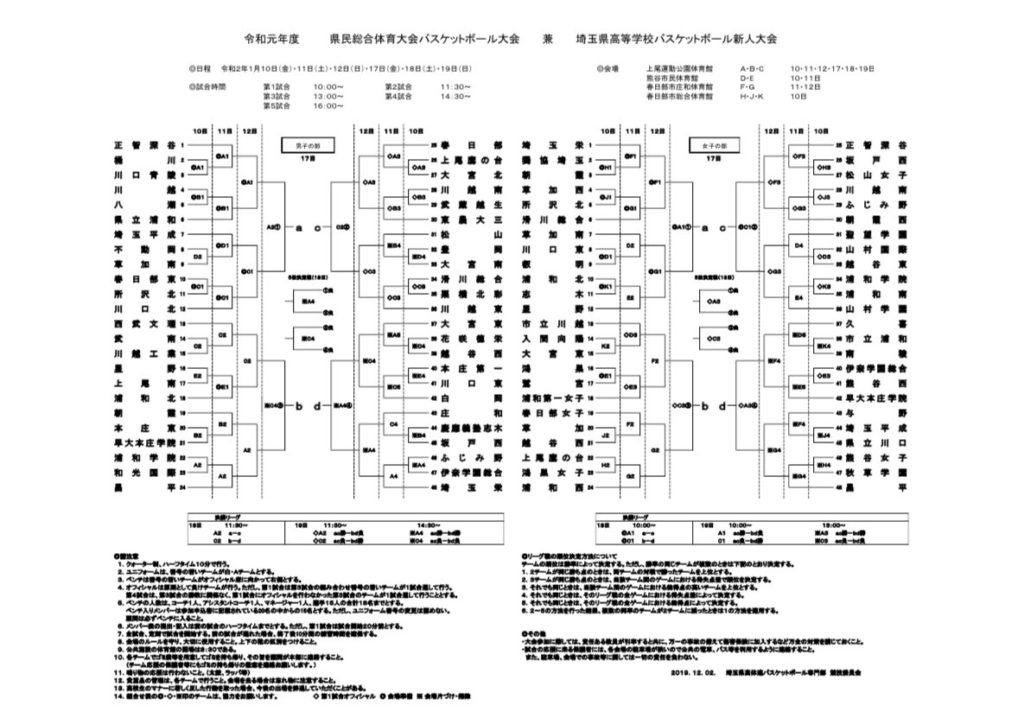 バスケットボール新人大会埼玉県支部予選